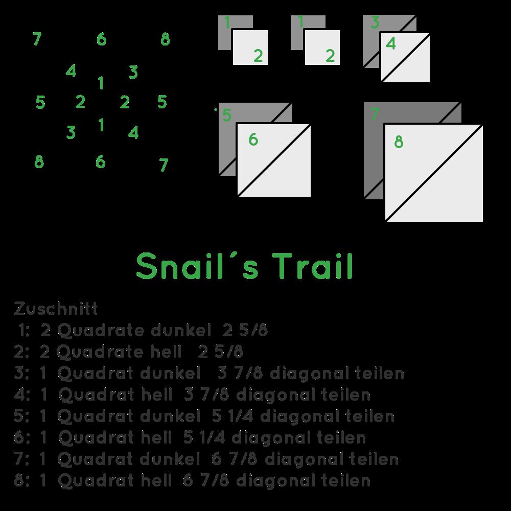 Zuschnitt Snails Trail